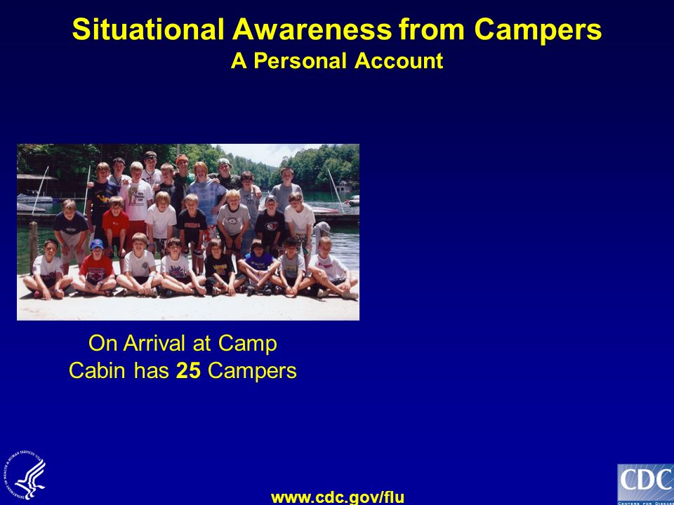 Situational Awareness from Campers A Personal Account