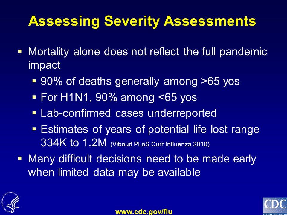 Assessing Severity Assessments
