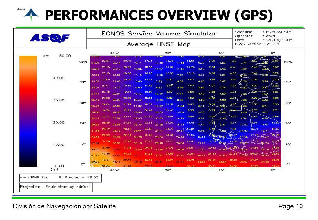 PERFORMANCES OVERVIEW (GPS)