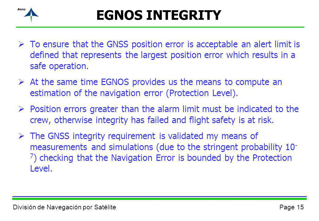 EGNOS INTEGRITY