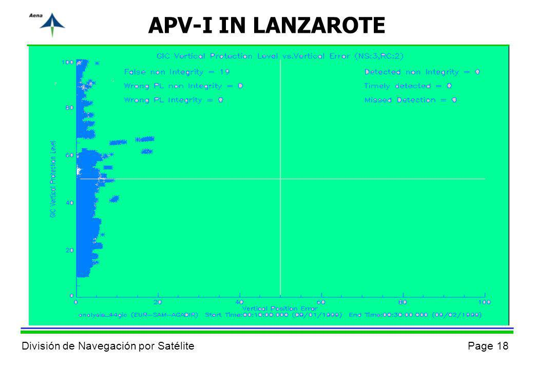 APV-I IN LANZAROTE