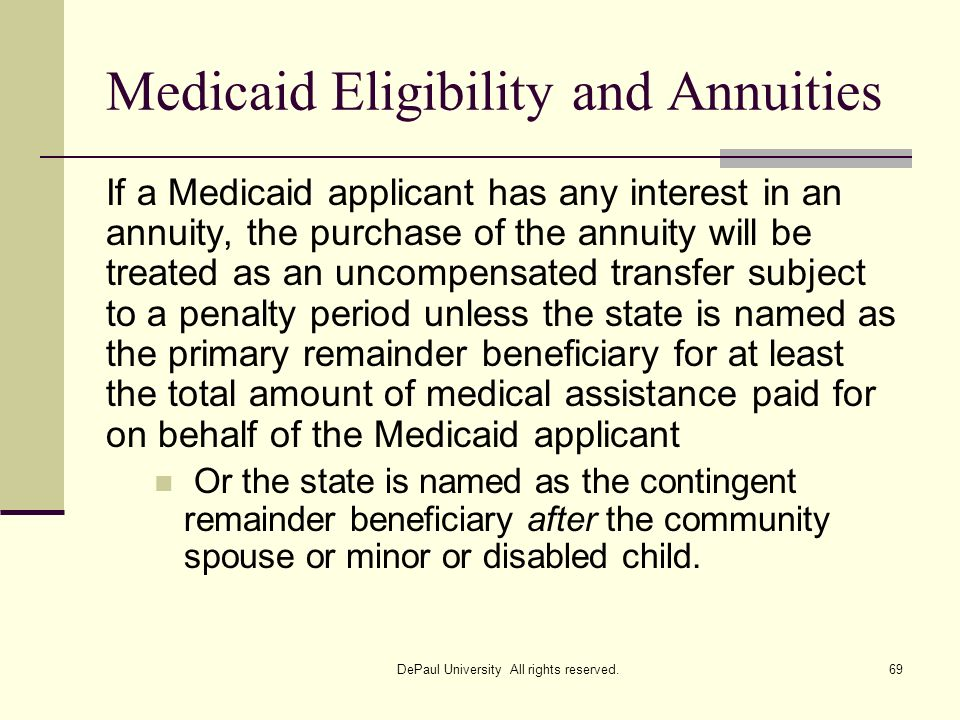 Medicaid Eligibility and Annuities