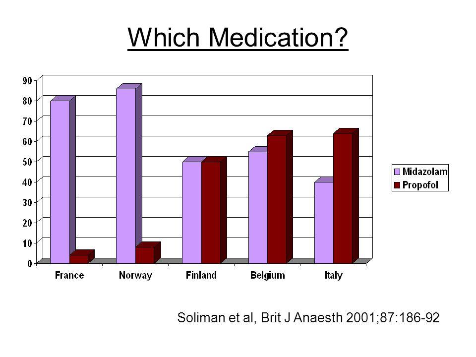 Which Medication Soliman et al, Brit J Anaesth 2001;87:186-92