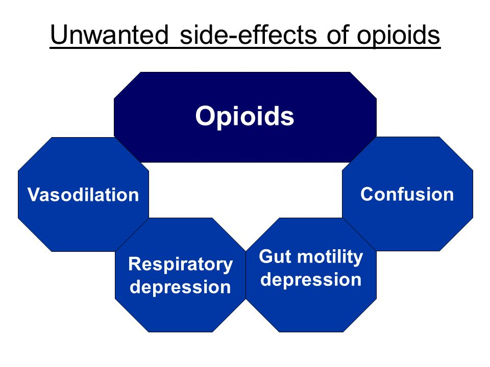 Unwanted side-effects of opioids