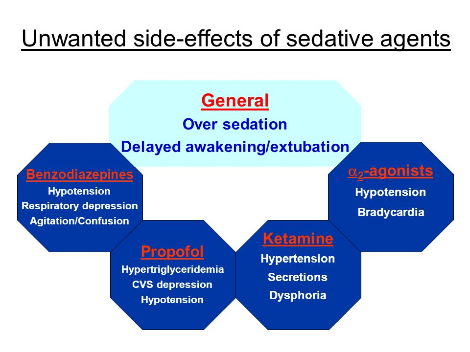 Unwanted side-effects of sedative agents