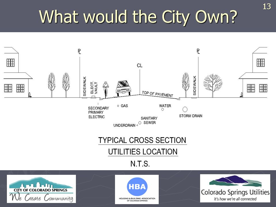 13 What would the City Own