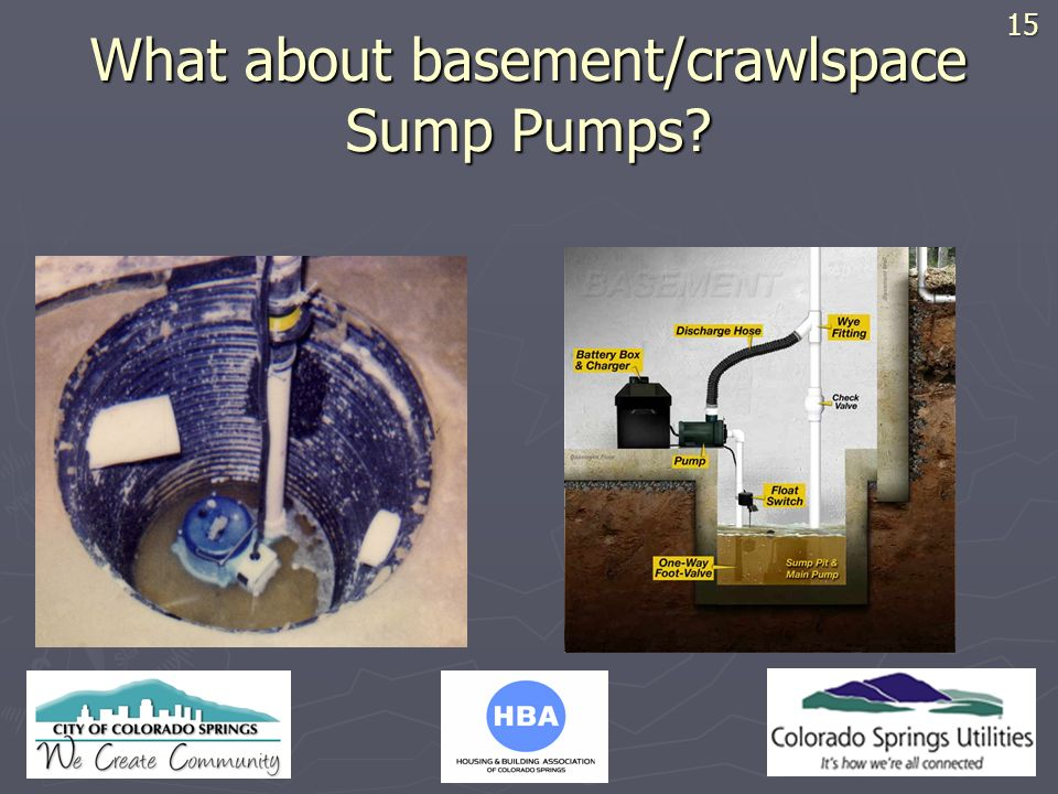 What about basement/crawlspace Sump Pumps