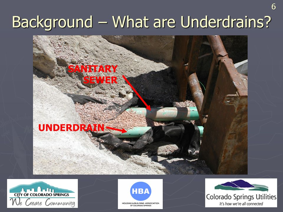 Background – What are Underdrains