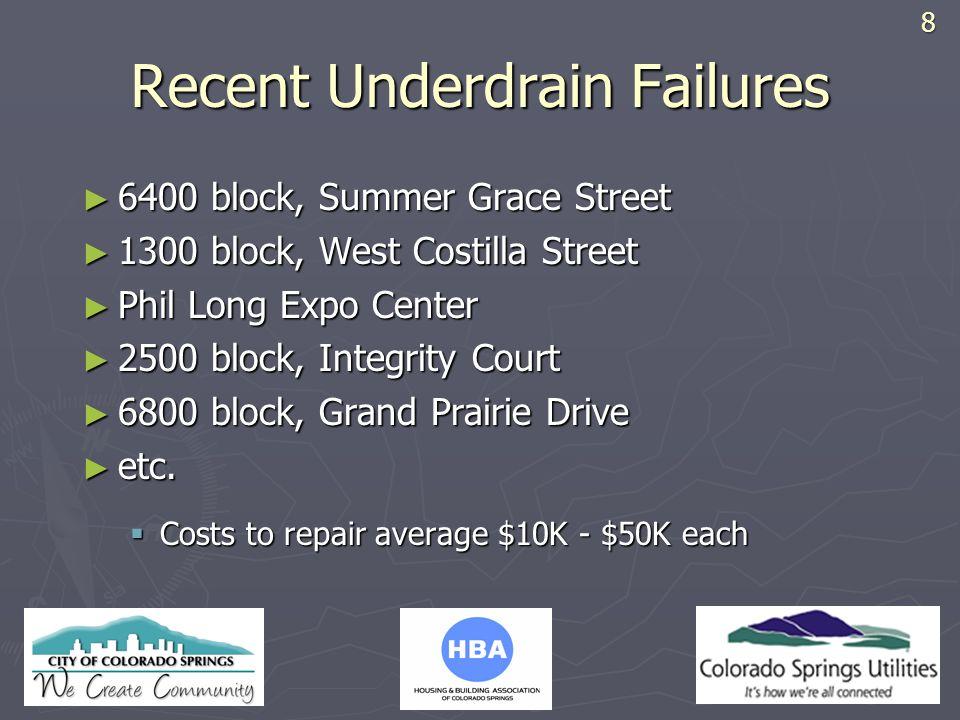 Recent Underdrain Failures