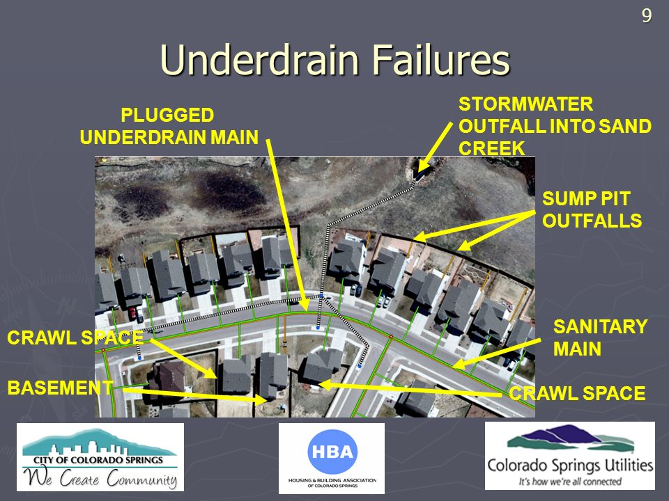 Underdrain Failures 9 STORMWATER OUTFALL INTO SAND CREEK
