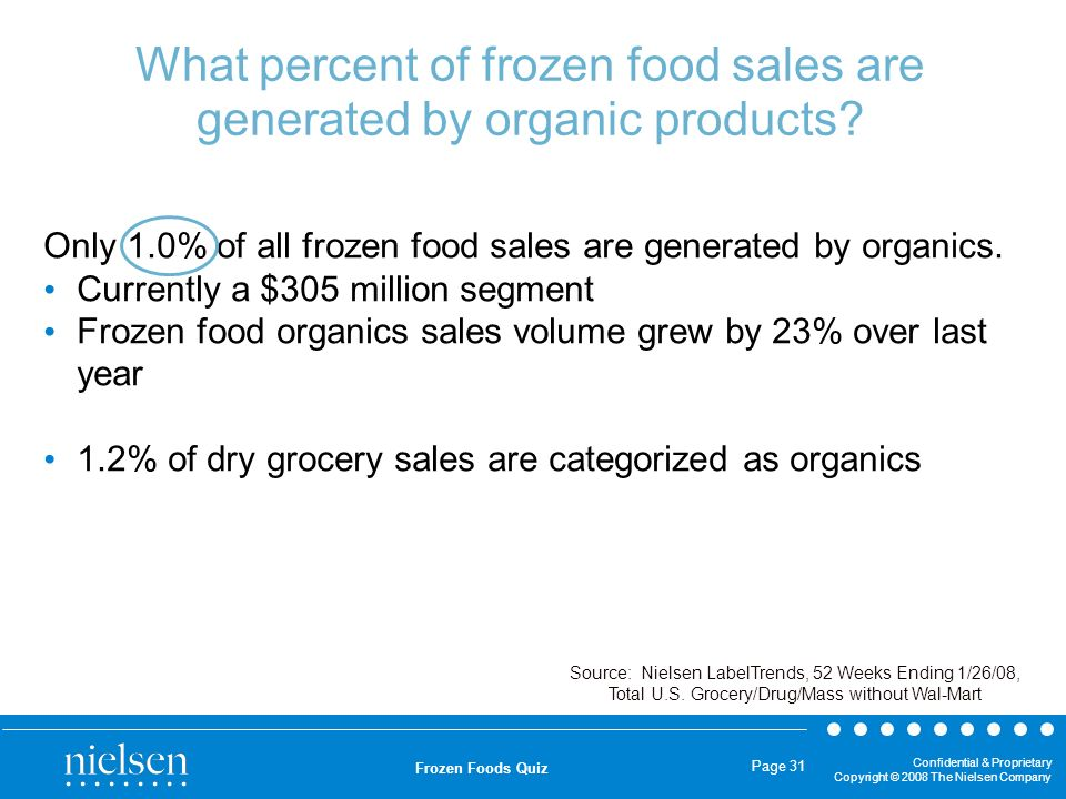 What percent of frozen food sales are generated by organic products