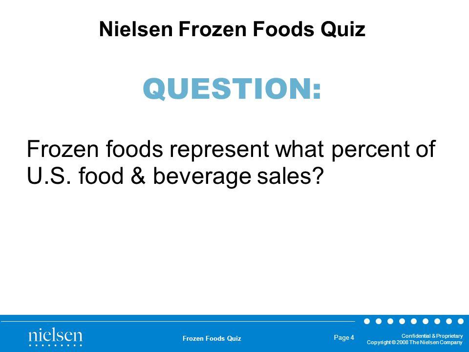 Frozen foods represent what percent of U.S. food & beverage sales