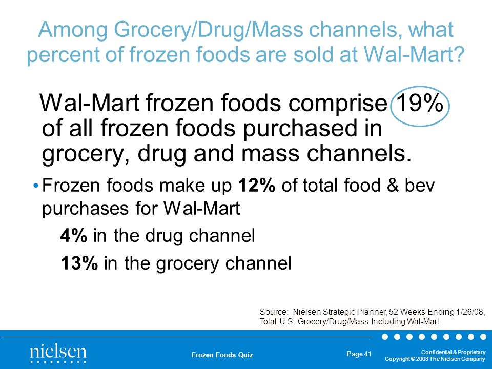 Among Grocery/Drug/Mass channels, what percent of frozen foods are sold at Wal-Mart