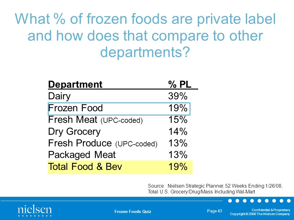 What % of frozen foods are private label and how does that compare to other departments
