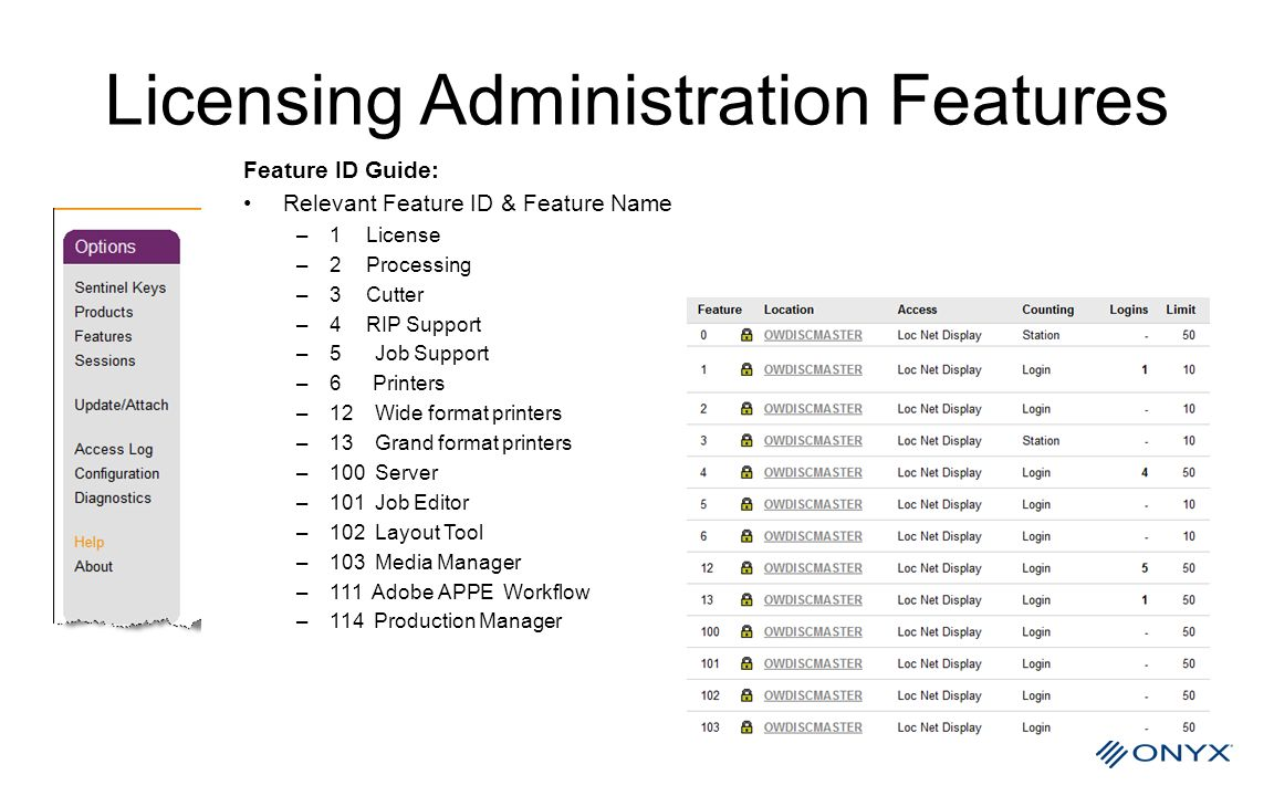 Licensing Administration Features