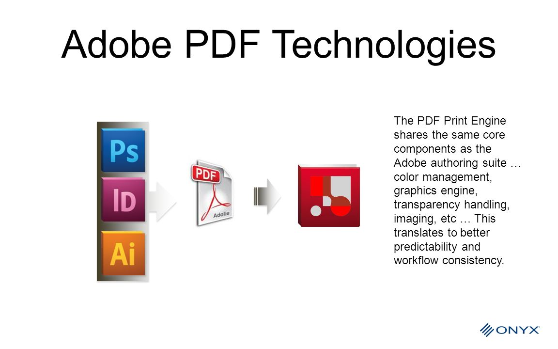 Adobe PDF Technologies