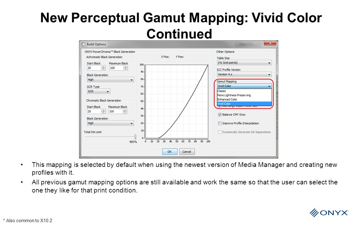 New Perceptual Gamut Mapping: Vivid Color Continued