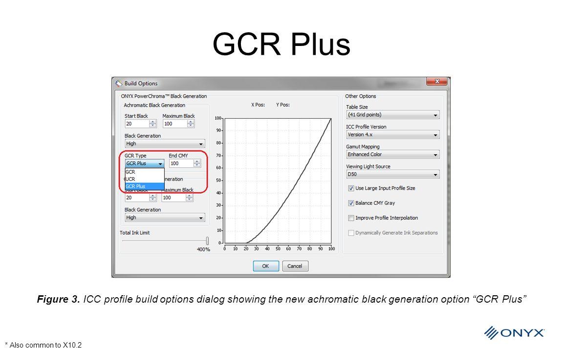 GCR Plus Figure 3. ICC profile build options dialog showing the new achromatic black generation option GCR Plus