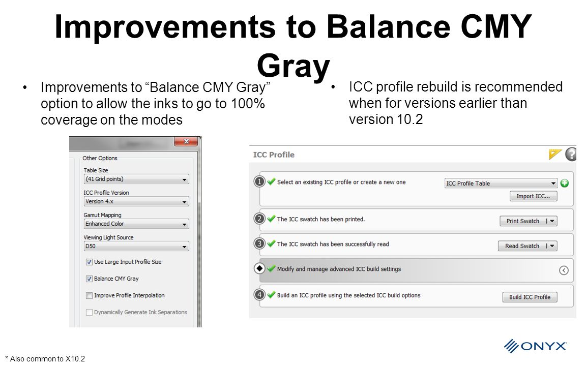 Improvements to Balance CMY Gray