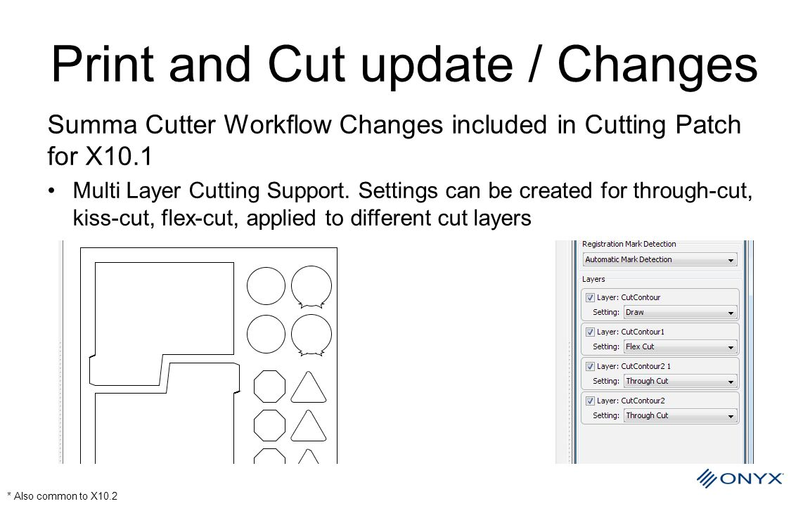 Print and Cut update / Changes