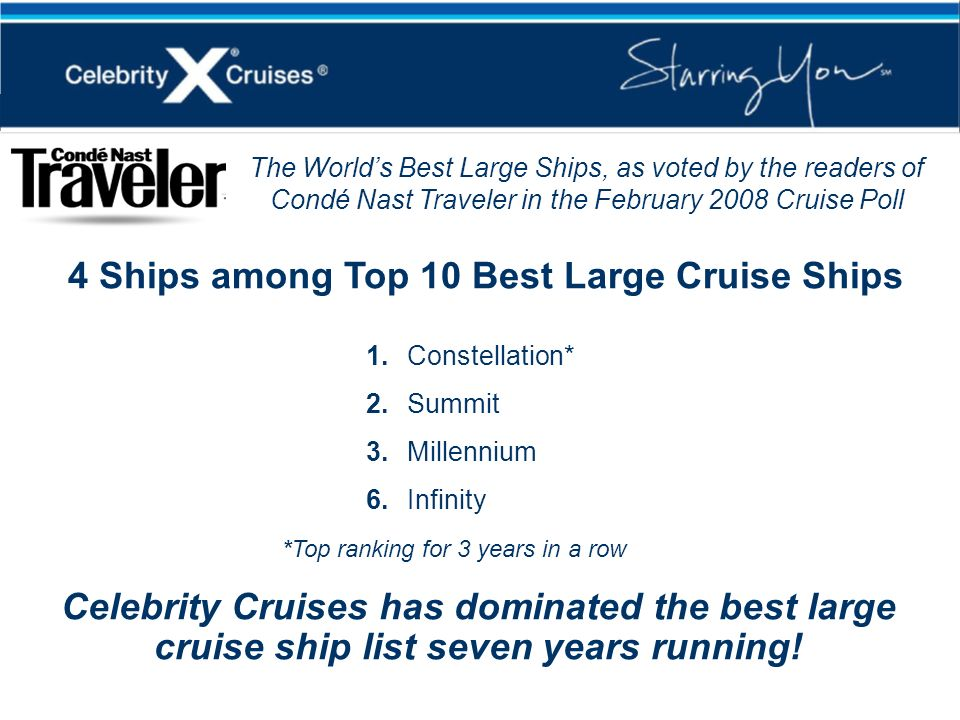 4 Ships among Top 10 Best Large Cruise Ships