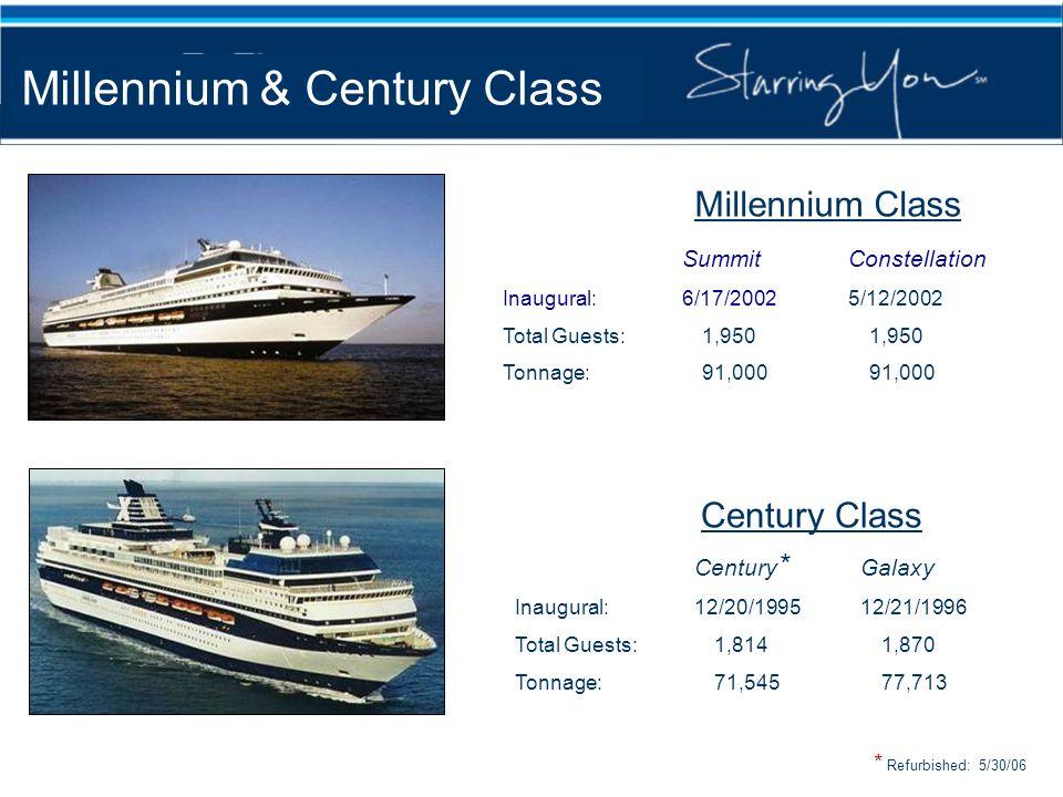 Millennium & Century Class