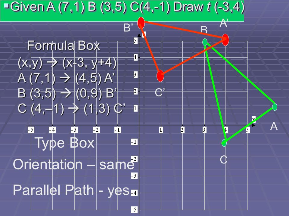 Type Box Orientation – same Parallel Path - yes