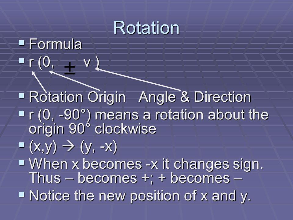 Rotation Formula r (0, v ) Rotation Origin Angle & Direction