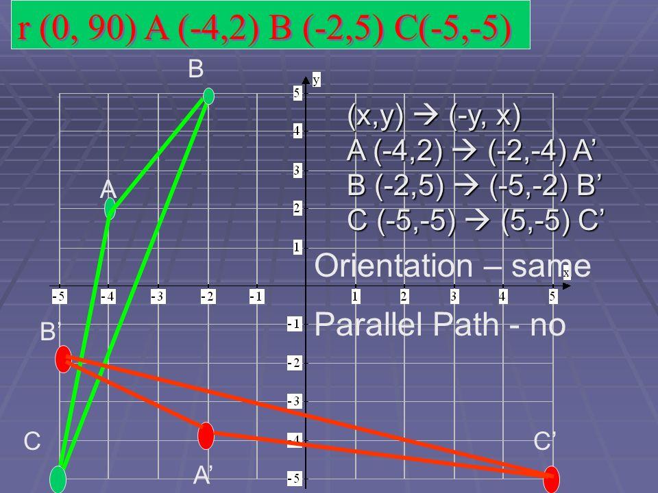 r (0, 90) A (-4,2) B (-2,5) C(-5,-5) Orientation – same