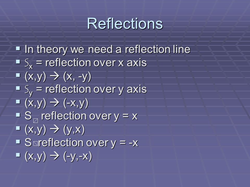 Reflections In theory we need a reflection line