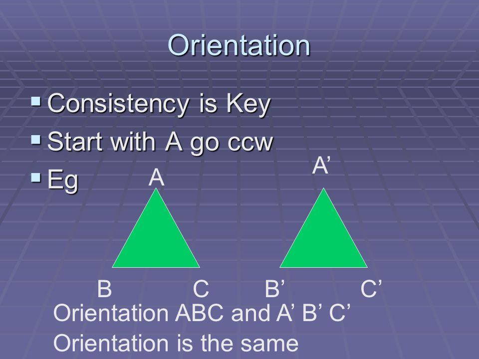 Orientation Consistency is Key Start with A go ccw Eg A' A B C B' C'