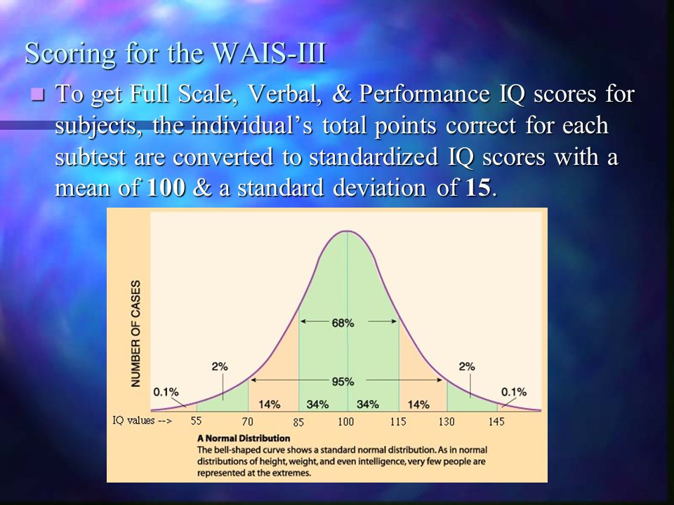 Scoring for the WAIS-III