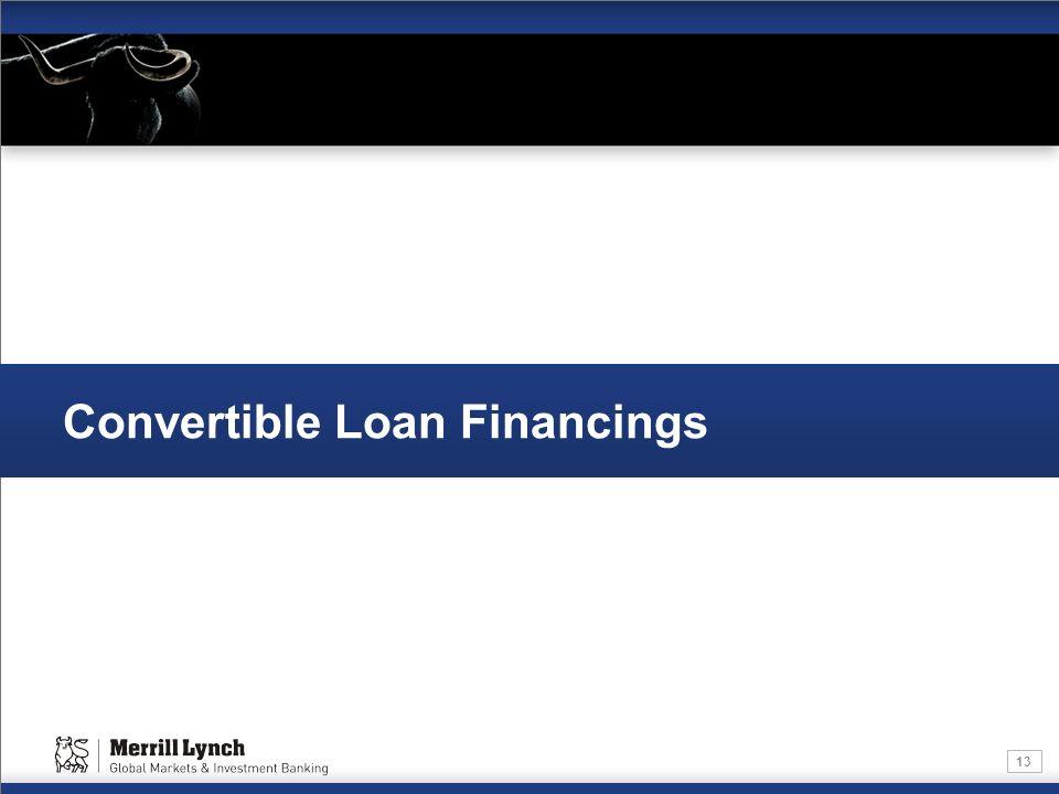 Convertible Loan Financings