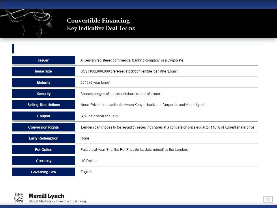 Convertible Financing