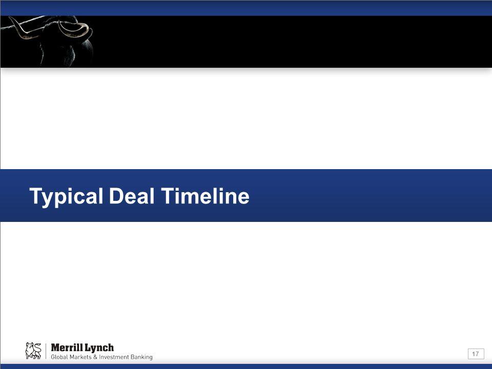 Typical Deal Timeline