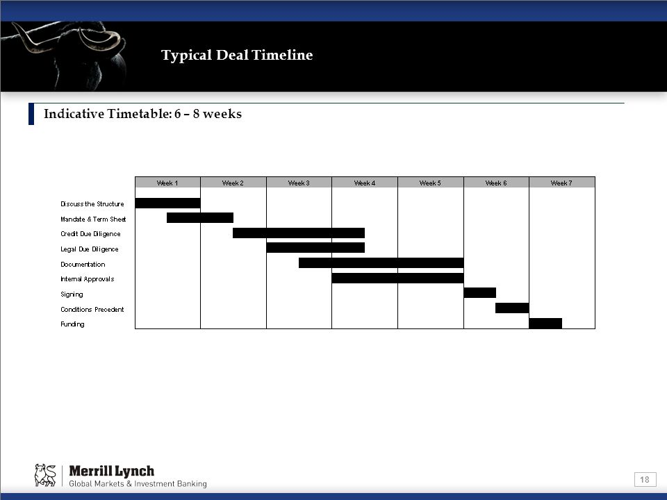 Typical Deal Timeline Indicative Timetable: 6 – 8 weeks