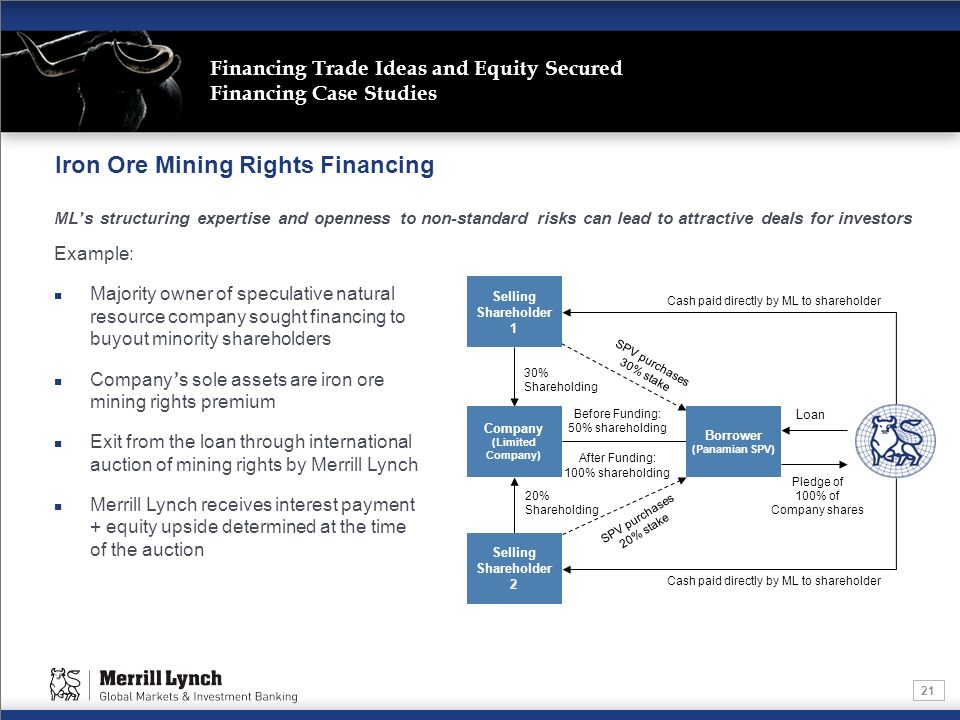 Iron Ore Mining Rights Financing
