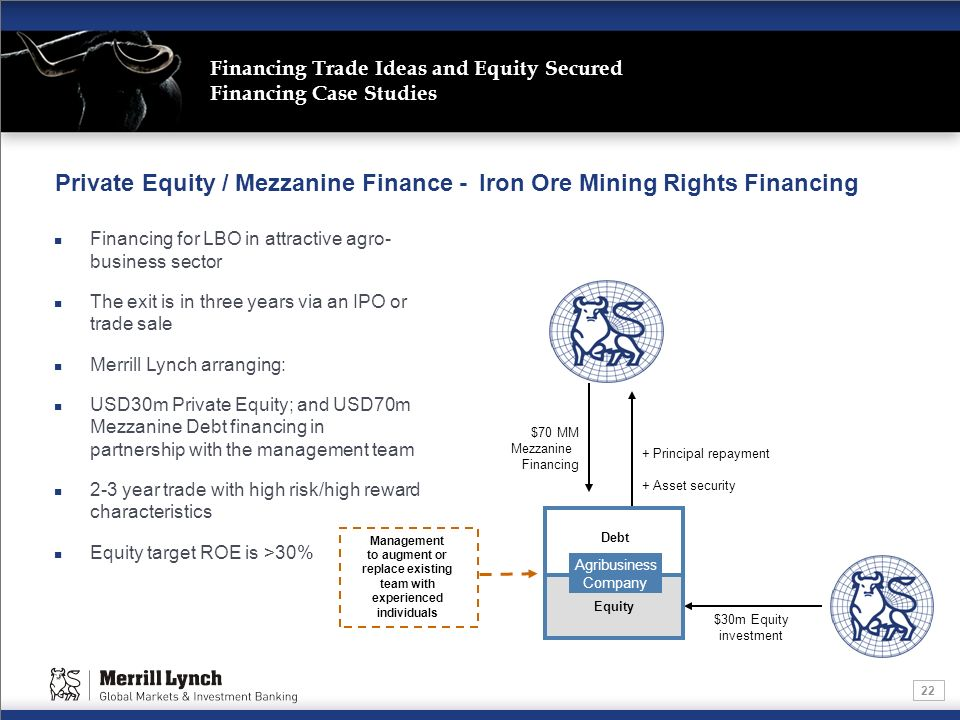 Private Equity / Mezzanine Finance - Iron Ore Mining Rights Financing