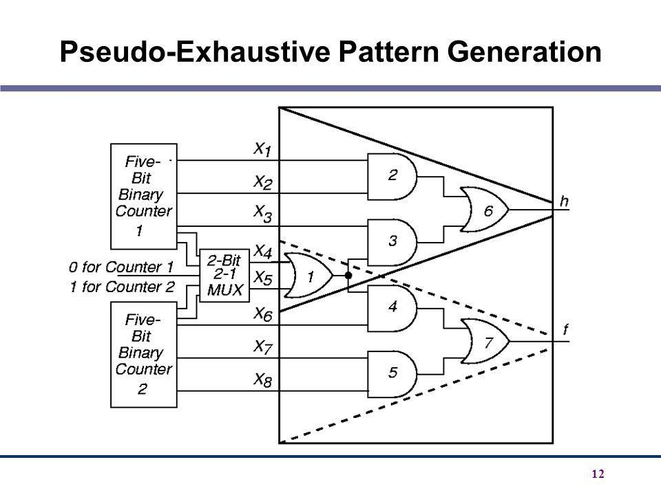 Pseudo-Exhaustive Pattern Generation