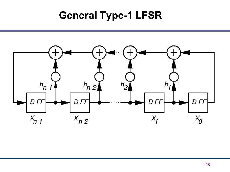 General Type-1 LFSR