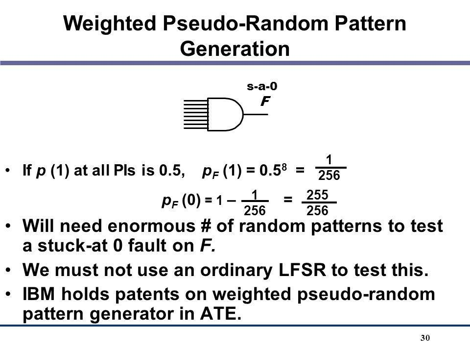 Weighted Pseudo-Random Pattern Generation