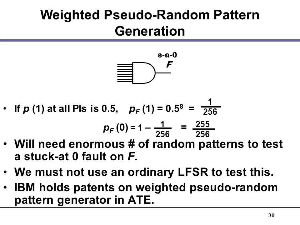 Weighted Pseudo-Random Pattern Generation