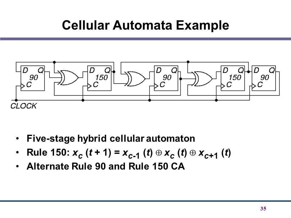 Cellular Automata Example