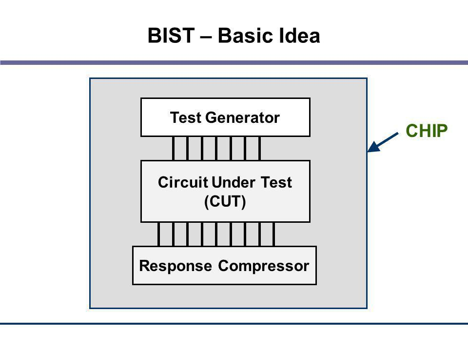 BIST – Basic Idea CHIP Test Generator Circuit Under Test (CUT)
