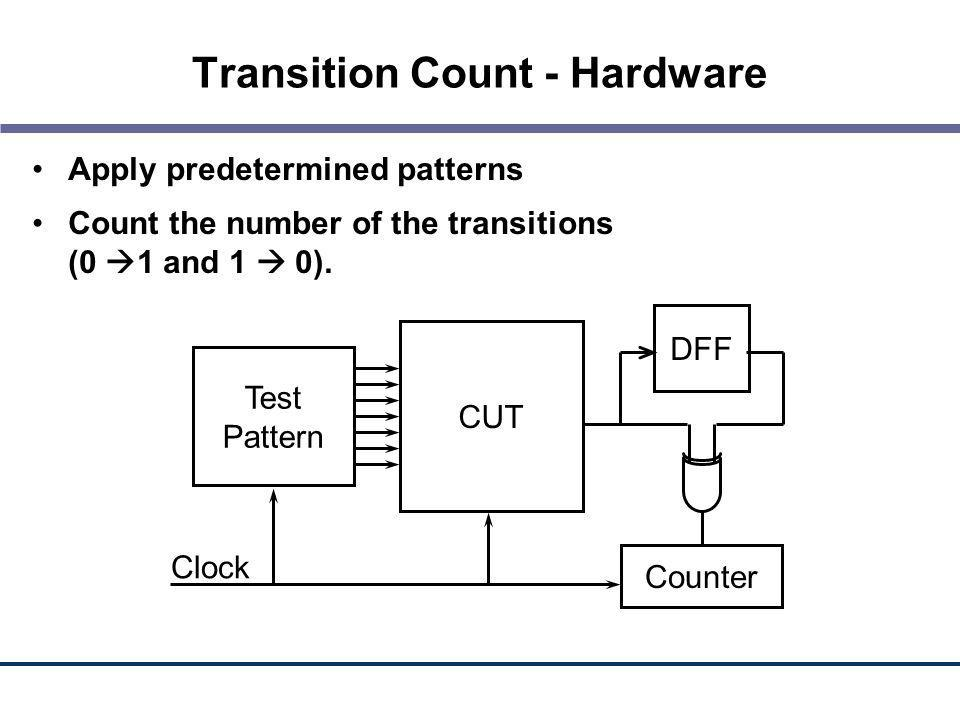 Transition Count - Hardware