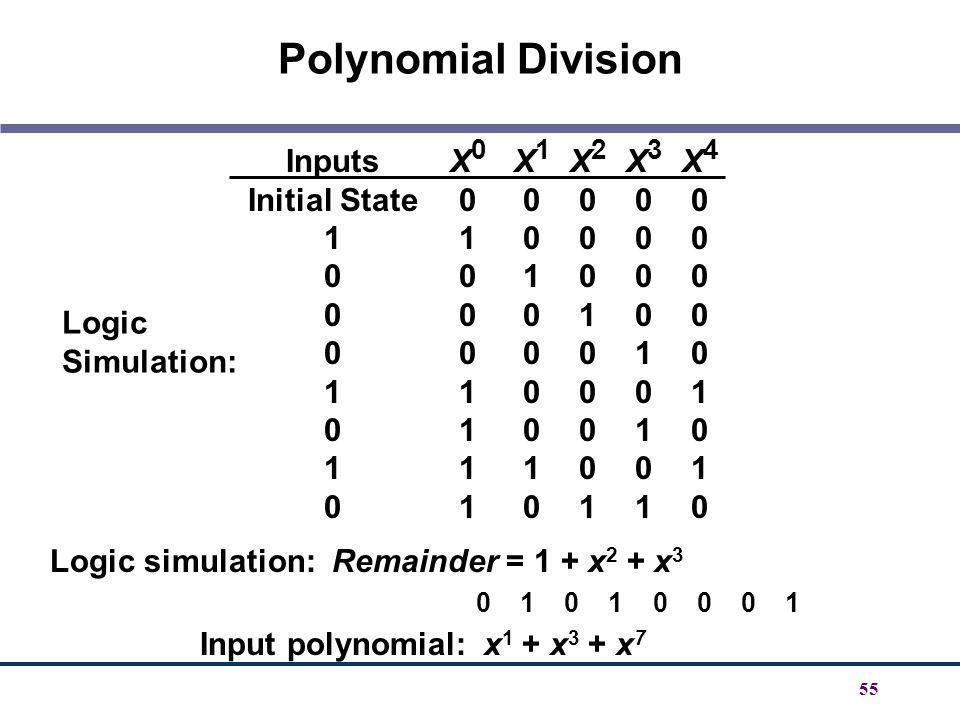 Polynomial Division Inputs Initial State 1 X0 1 X1 1 X2 1 X3 1 X4 1
