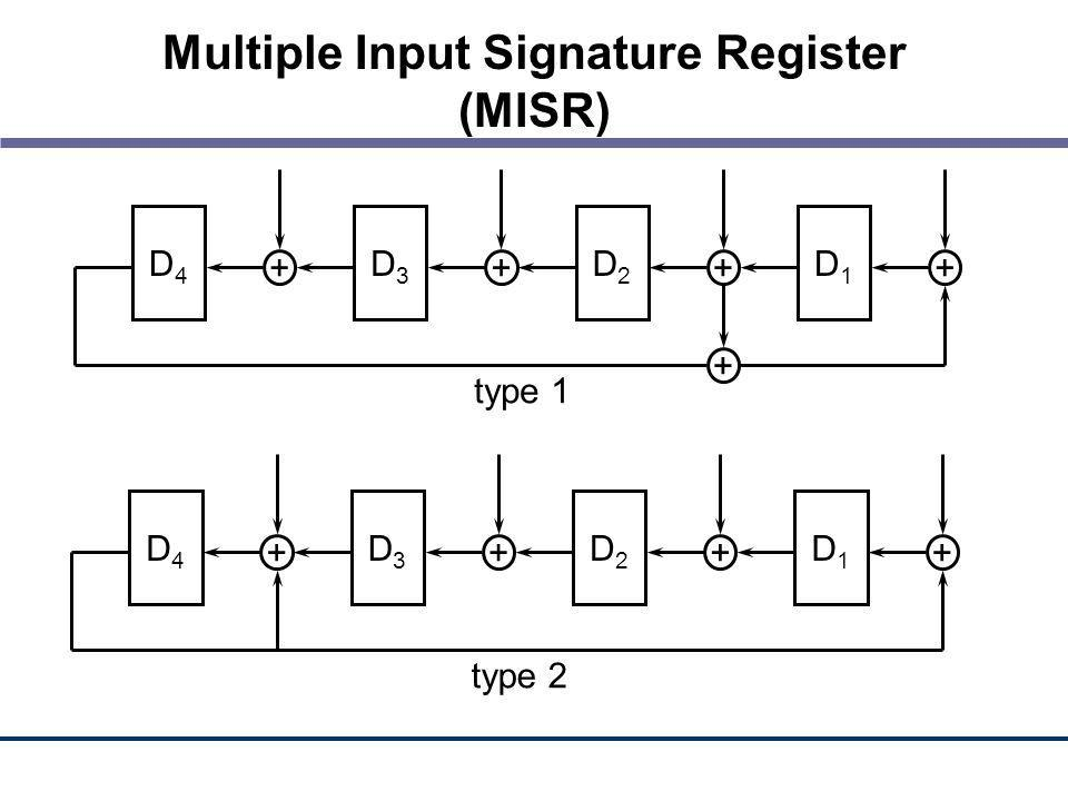 Multiple Input Signature Register (MISR)