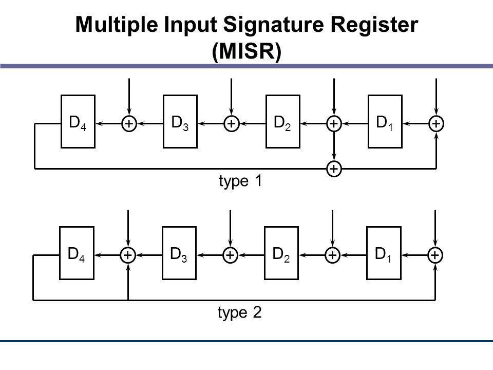 Multiple Input Signature Register (MISR)