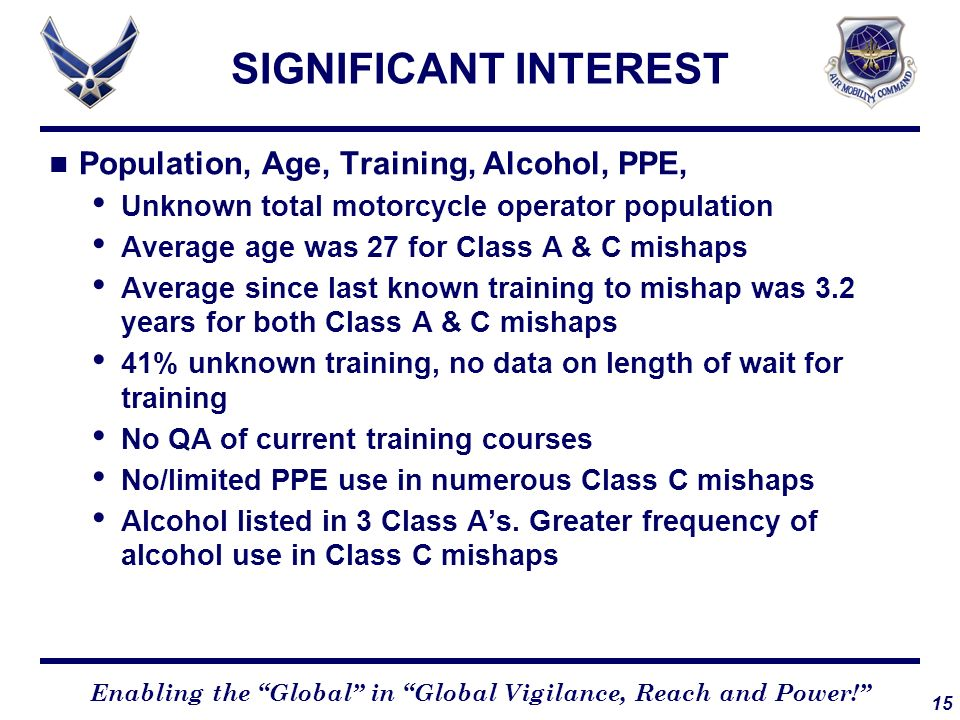 SIGNIFICANT INTEREST Population, Age, Training, Alcohol, PPE,