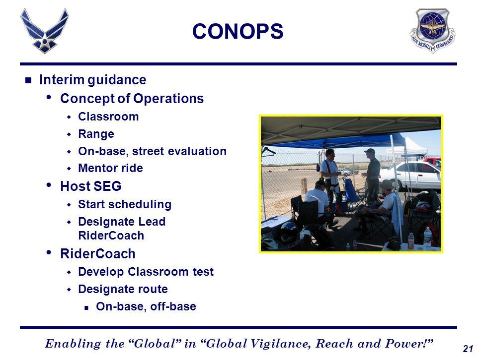 CONOPS Interim guidance Concept of Operations Host SEG RiderCoach